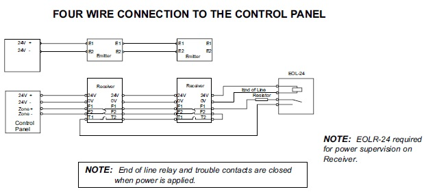 Lắp đặt đầu báo cháy đầu báo khói báo cháy hochiki spc 24 beam smoke detector